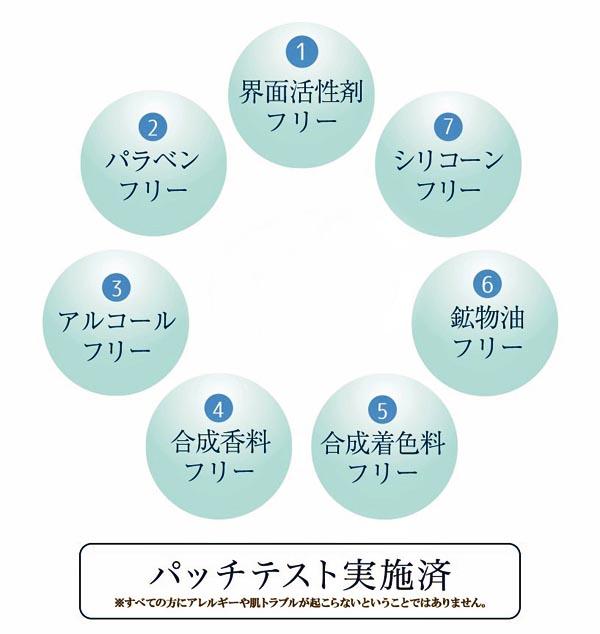 シズカゲルの効果と7つの無添加
