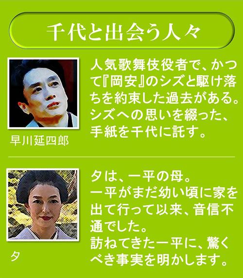 おちょやんキャスト一覧相関図 歌舞伎役者・延四郎 一平の母・夕