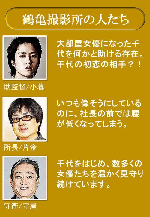 おちょやんキャスト一覧相関図 鶴亀撮影所の人たち