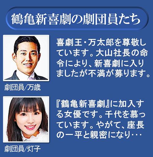 おちょやんキャスト相関図 鶴亀新喜劇 離婚相手 朝日奈灯子 万歳