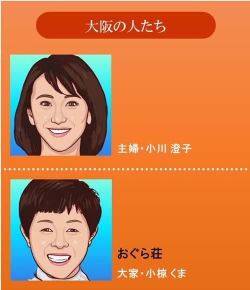 【カムカムエヴリバディ】キャスト一覧相関図 大阪の人たち