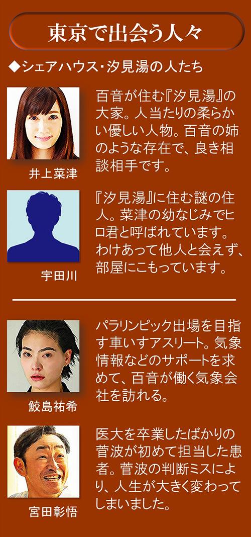 おかえりモネ キャスト相関図一覧から東京での出会う人たちの図